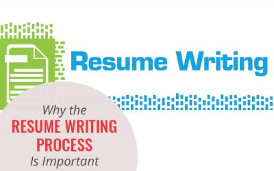 Why the Resume Writing Process is Important